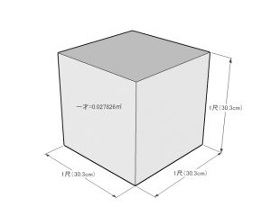 石材の寸法と単位
